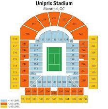 Uniprix Stadium2