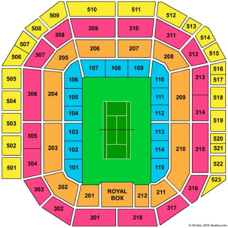 Centre Court seating chart
